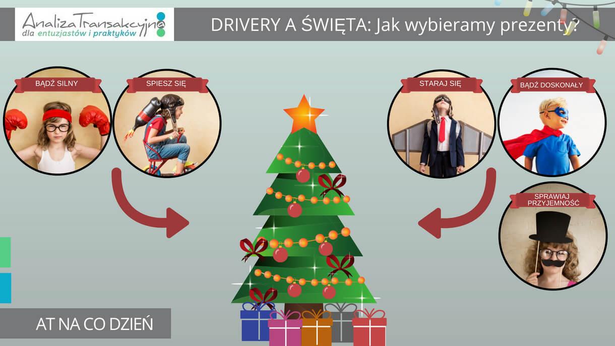 Analiza Transakcyjna, drivery, święta, prezenty