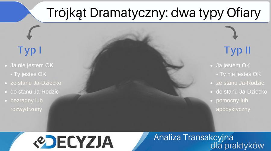Analiza Transakcyjna, trójkąt dramatyczny, ofiara